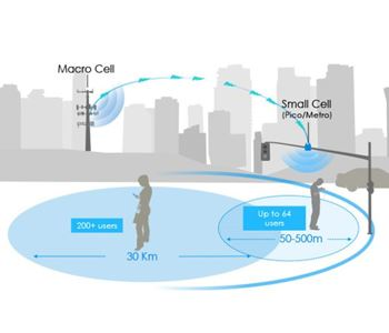 Small Cell Wireless Facilities Graphic