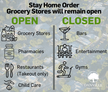Stay Home Order, Grocery shops will remain open. Open: Grocery Stores, Pharmacies, Restaurants (Take