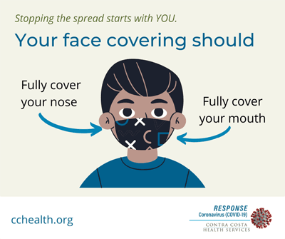 Your face covering should, cover your mouth and cover your nose.
